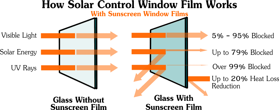 how-window-film-works-2