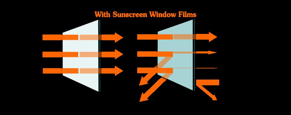 how-window-film-works-2